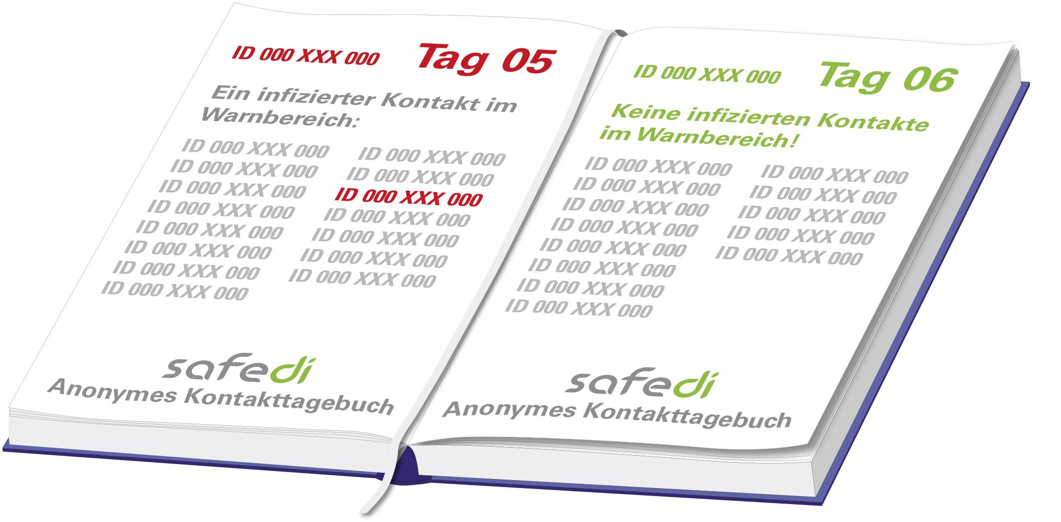 Kontakttagebuch